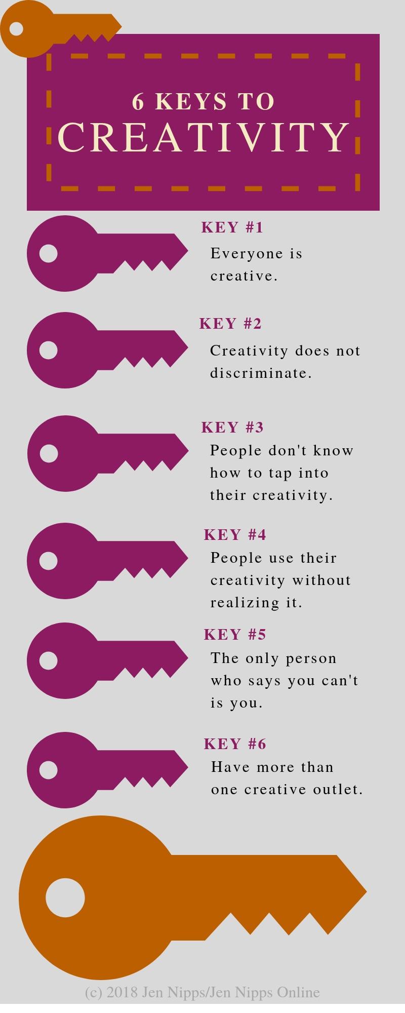 creativitykeysinfographic